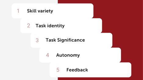 Complex Change Blog Graphics (3)