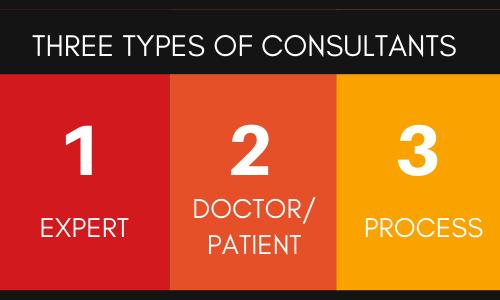 Three Types of Consultants