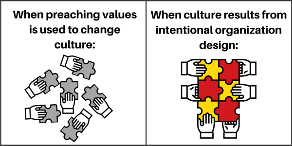Culture as a result of intentional organization design