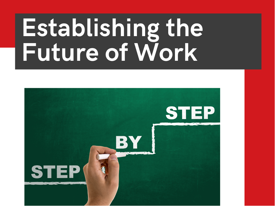"""featured image that states """"Establishing The Future of Work"""""""